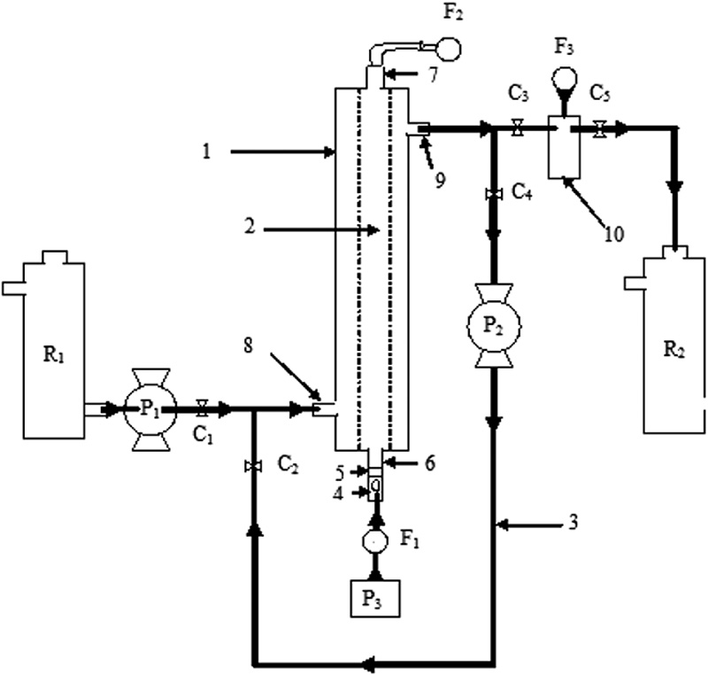 figure 1: schematic diagram of the airlift bioreactor and its accessories  used for the production
