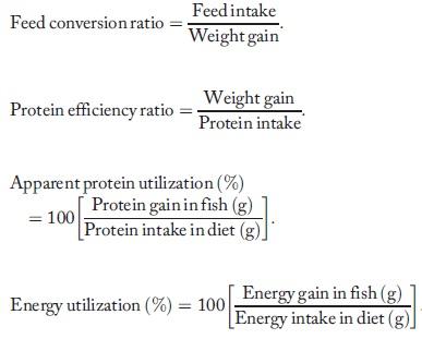 antioxidant fish silage