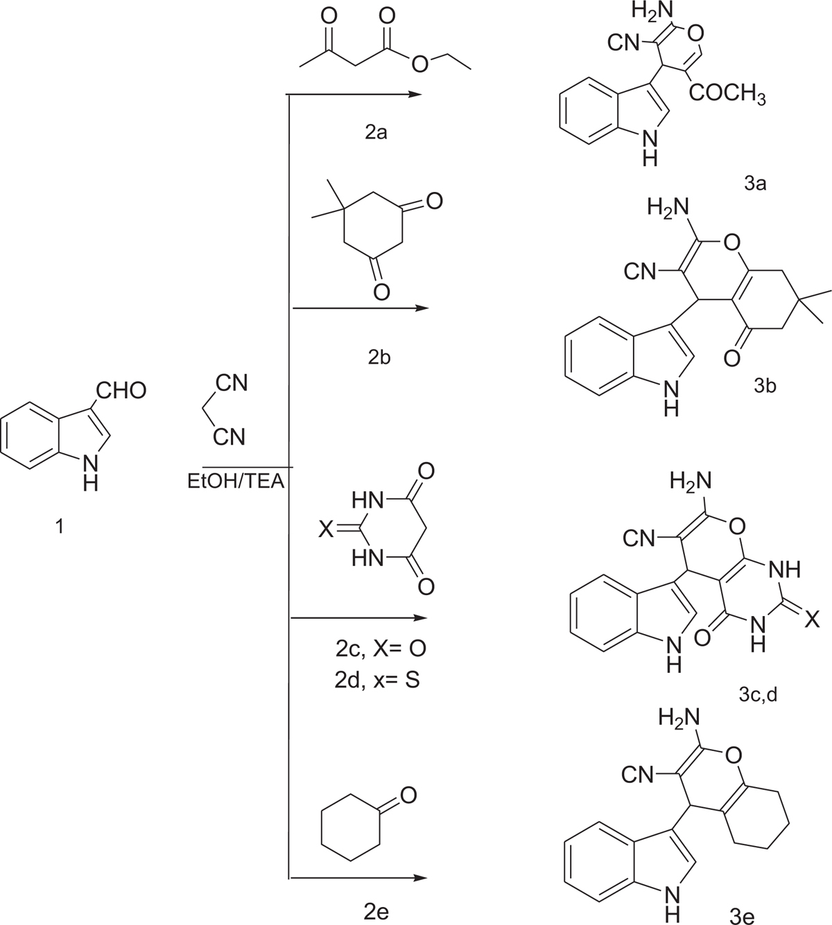 Egyptian pharmaceutical journal table of contents synthesis of new indole derivatives using one pot multicomponent reaction with antiproliferative towards normal and cancer cell lines fandeluxe Choice Image